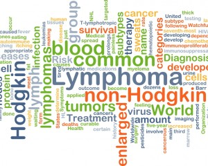 Lymphoma Word Cloud