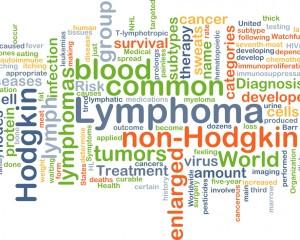 Lymphoma Word Cloud
